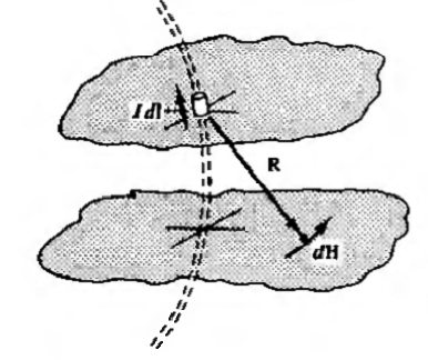 Gambar 2.1 Arah R dan dH.png