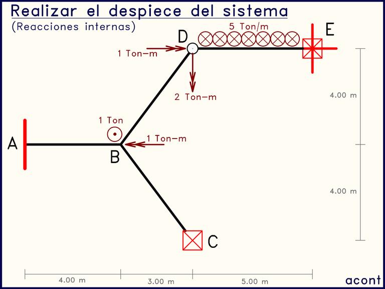 Despiece estática cargas perpendiculares al plano.png