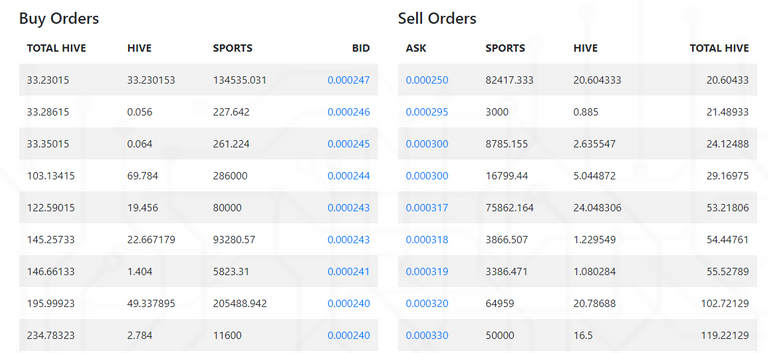 SPORTS Price on 13 Jan, 20201.PNG