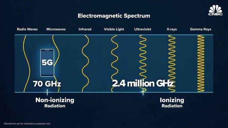 5G spectrum-photo_2020-05-18_14-37-55.jpg