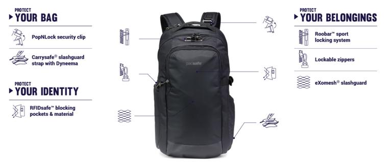 PackSafe_Safty.png