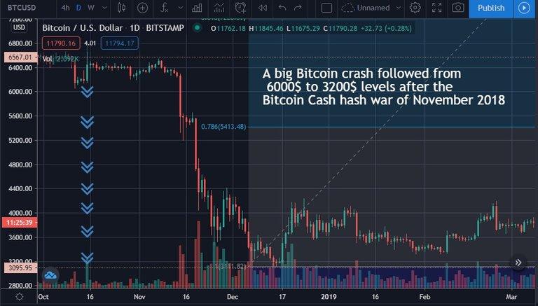 bitcoincrash.jpg