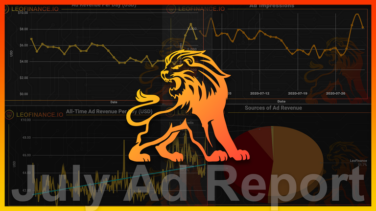 July LeoAd Report- All-Time High for LeoFinance Users and Ad Revenue .png