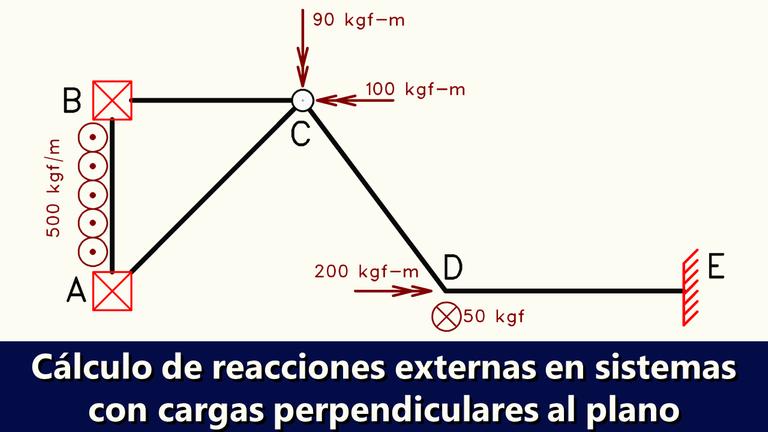 Cálculo reacciones externas cargas perpendiculares al plano.png