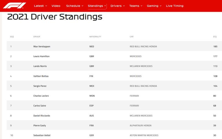 143.-Formula1-Silverstone-Mundial-Pilotos.png