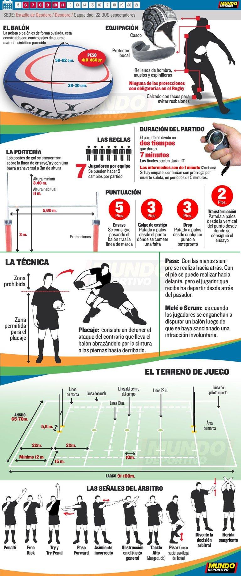 155.-Curiosidades-olimpicas-Rugby7-infografia.jpg