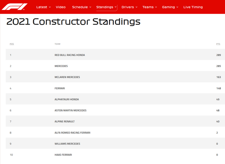 143.-Formula1-Silverstone-Mundial-Constructores.png