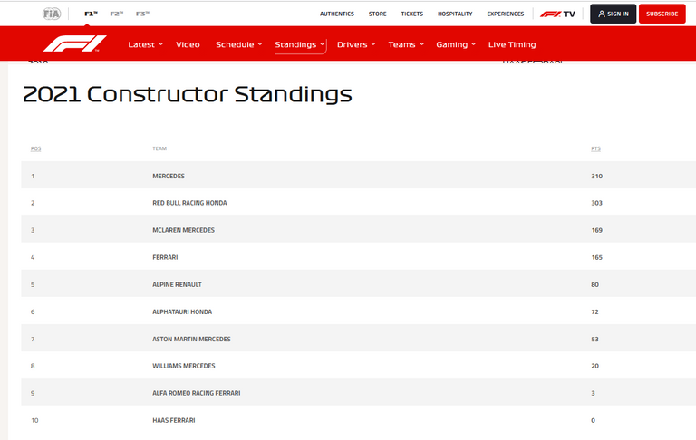 186.-Formula1-Spa-Belgica-clasificacion-constructores.png