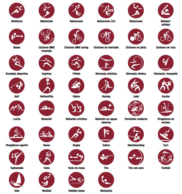 140.-Juegos-Olimpicos-Tokyo-2020-disciplinas-deportivas.png
