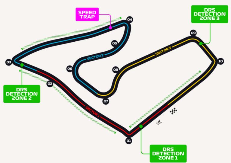 118.-Formula1-GP-Styria-Austria-circuito.png