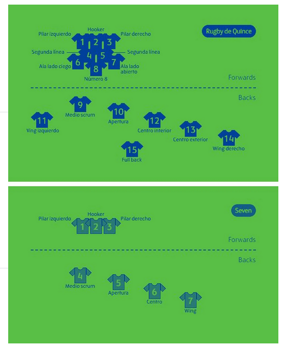 155.-Curiosidades-olimpicas-Rugby7-equipos.png