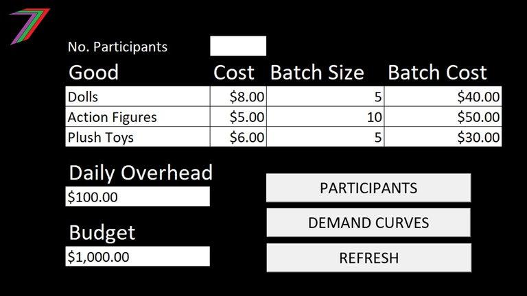 7WCS_Ch6_Costs.jpg