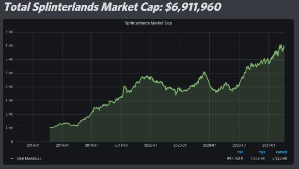 splinterlandsmarketcap.png