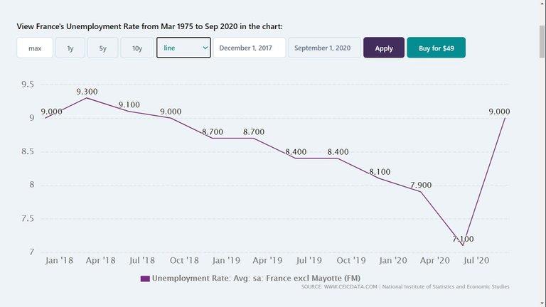 FRANCE_unemployment.jpg