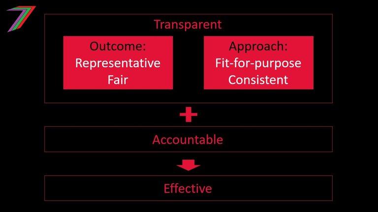 Leadership_Criteria.jpg