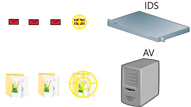 3.ids-av.png