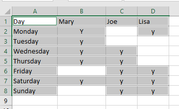 deselect cells in Excel