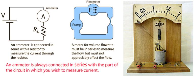 6.Model demonstrasi ammeter besi yang bergerak.PNG