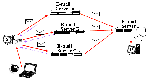 Figure 4. Other round-ways for POP before SMTP.png