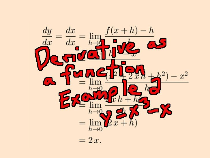 Derivative as a function Example 2.jpeg