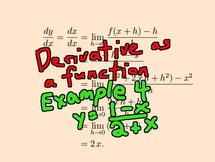 Derivative as a function Example 4.jpeg