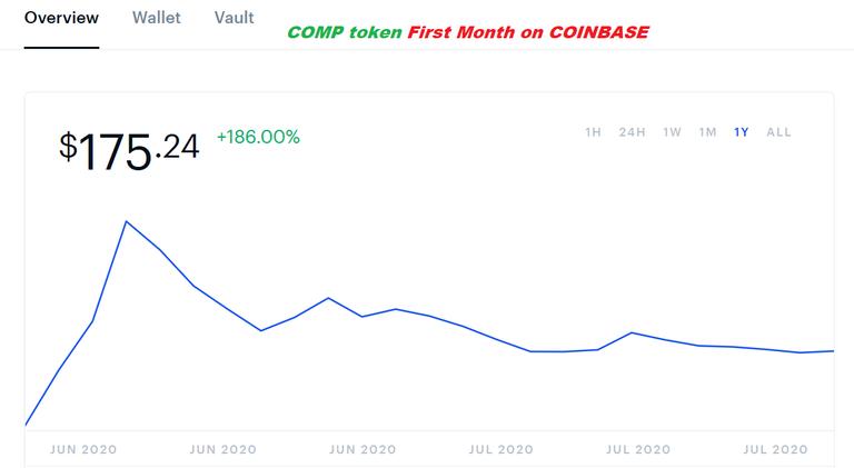 comp token ERC20.png