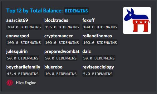 BIDENWINS Richlist