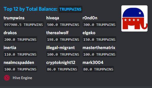 TUMPWINS Richlist