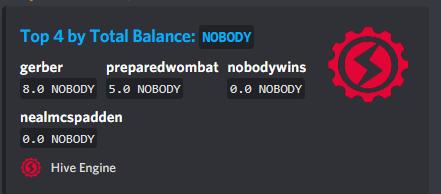 NOBODYWINS Richlist