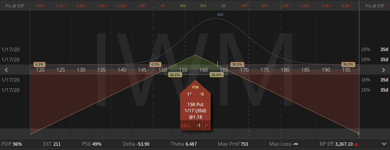 02. IWM Short Straddle - up 59 cents - 13.12.2019.png