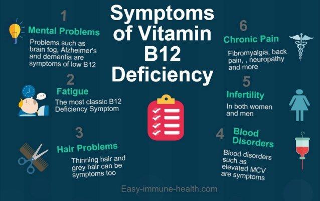 symptoms_of_b12_deficiency.jpg