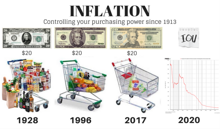 Bitcoin inflation copy.png