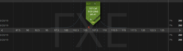 11. Closing FXE Straddle - 2 cent winner - 23.08.2019 copy.png