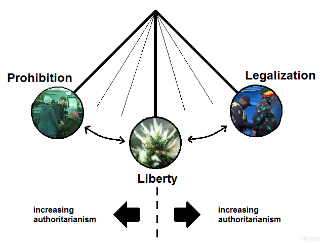 prohibition legalization pendulum.png