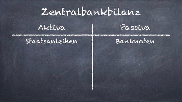 Zentralbankbilanz - Teil 2.001.jpeg