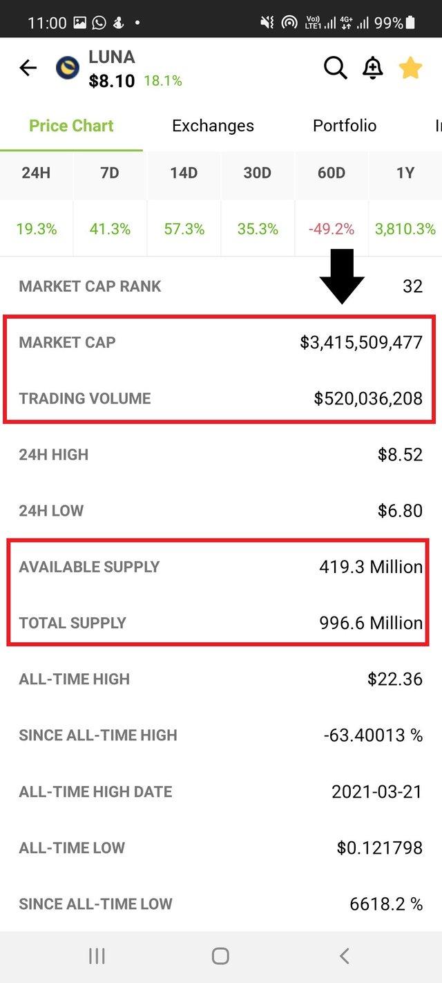 5.coingecko-mobile-luna-market-detail.jpg