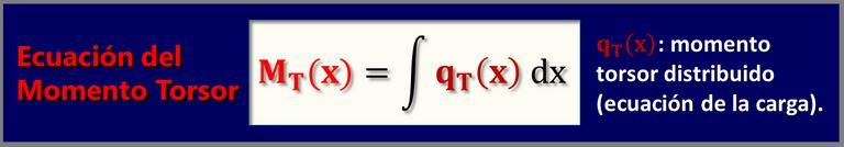 Ecuación momento torsor diagrama solicitación.png