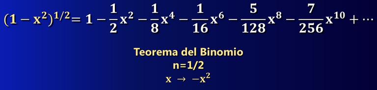 Teorema del Binomio Circunferencia.png