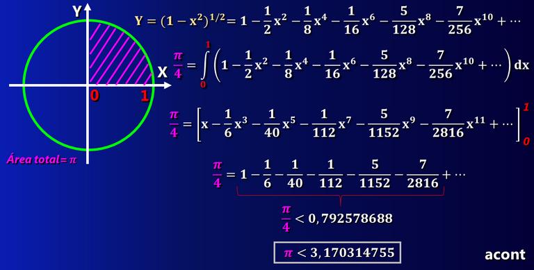 Cálculo de Pi Newton.png