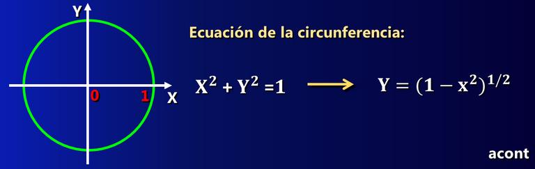 Teorema del Binomio Circunferencia Ecuación.png
