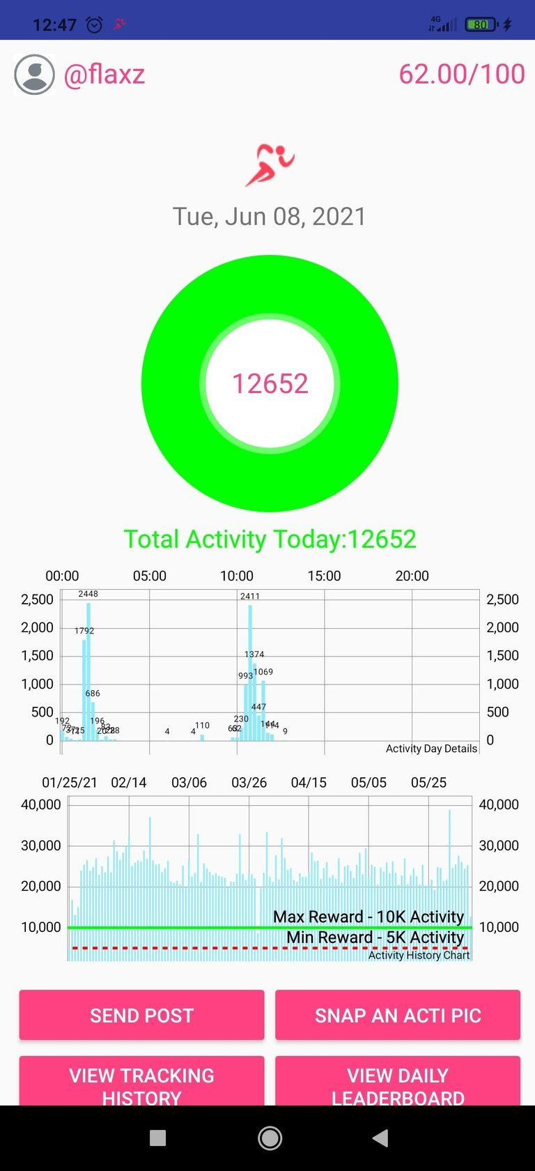 Screenshot_2021-06-08-12-47-30-084_io.actifit.fitnesstracker.actifitfitnesstracker.jpg