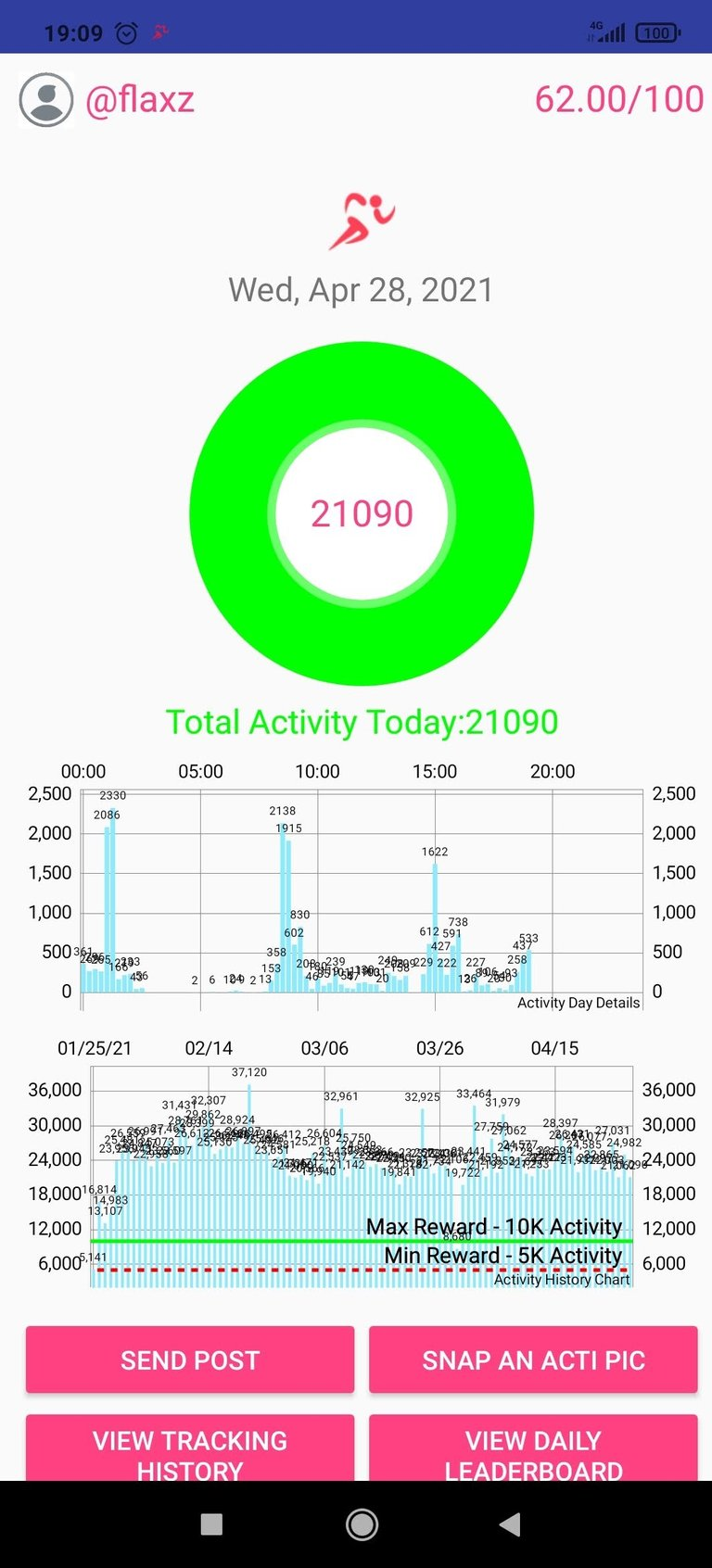 Screenshot_2021-04-28-19-09-45-771_io.actifit.fitnesstracker.actifitfitnesstracker.jpg