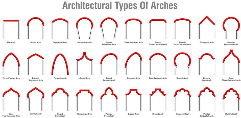 30-types-of-architectural-arches-diagram-chart-aug16.jpg