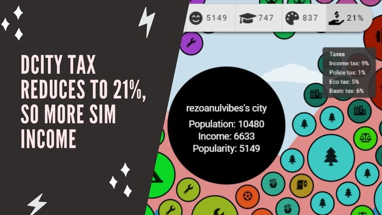 dCity Tax Reduces to 21, So More SIM Income.jpg