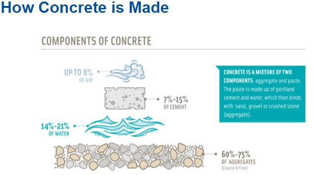 Concrete.PNG