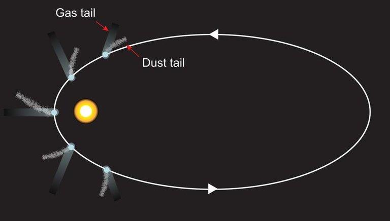 2 tails comet.jpg