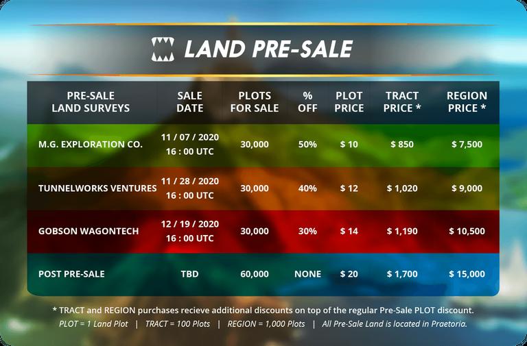 Land Pricing.jpg