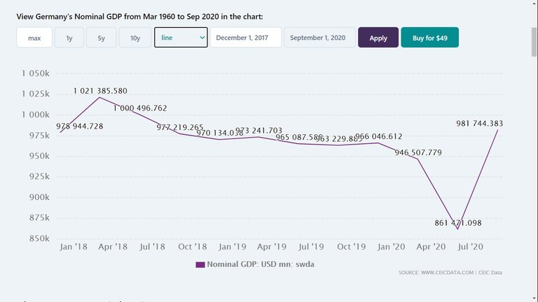 Germany_GDP.jpg