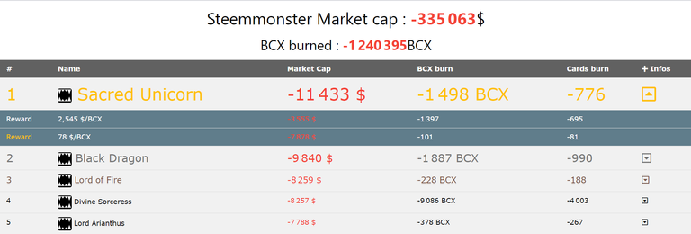 marketcapburned.png