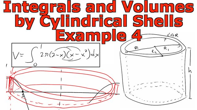 Integrals Cylinderical Shells Example 4.jpeg